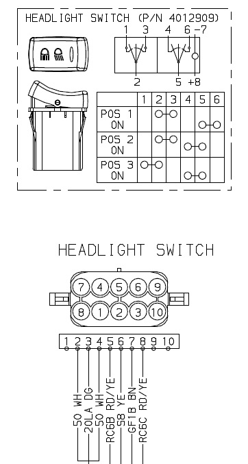 headlightswitch 12 xp tail light wiring polaris rzr forum rzr forums net 2013 polaris ranger wiring diagram at bayanpartner.co